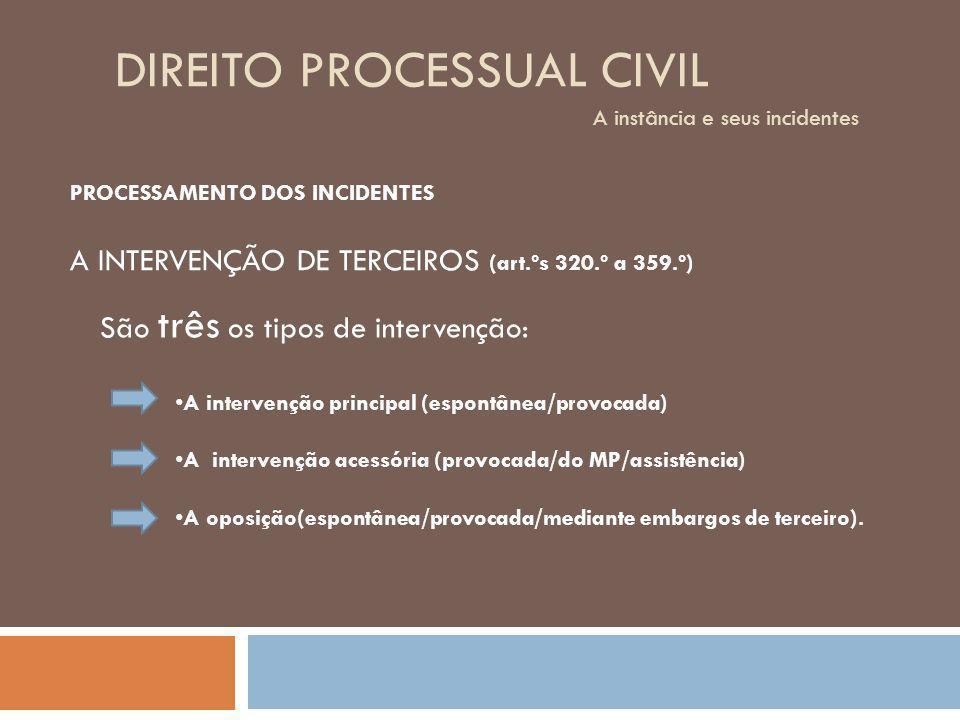 DIREITO PROCESSUAL CIVIL A instância e seus incidentes PROCESSAMENTO DOS INCIDENTES A intervenção principal (espontânea/provocada) A intervenção acess