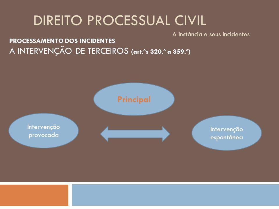 DIREITO PROCESSUAL CIVIL A instância e seus incidentes PROCESSAMENTO DOS INCIDENTES A INTERVENÇÃO DE TERCEIROS (art.ºs 320.º a 359.º) Principal Interv