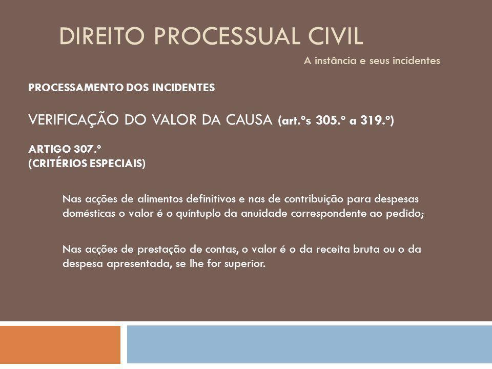 DIREITO PROCESSUAL CIVIL A instância e seus incidentes Estes embargos são de cariz: repressivo, preventivo (art.º 359.º).