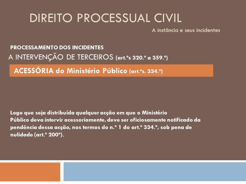 DIREITO PROCESSUAL CIVIL A instância e seus incidentes Logo que seja distribuída qualquer acção em que o Ministério Público deva intervir acessoriamen