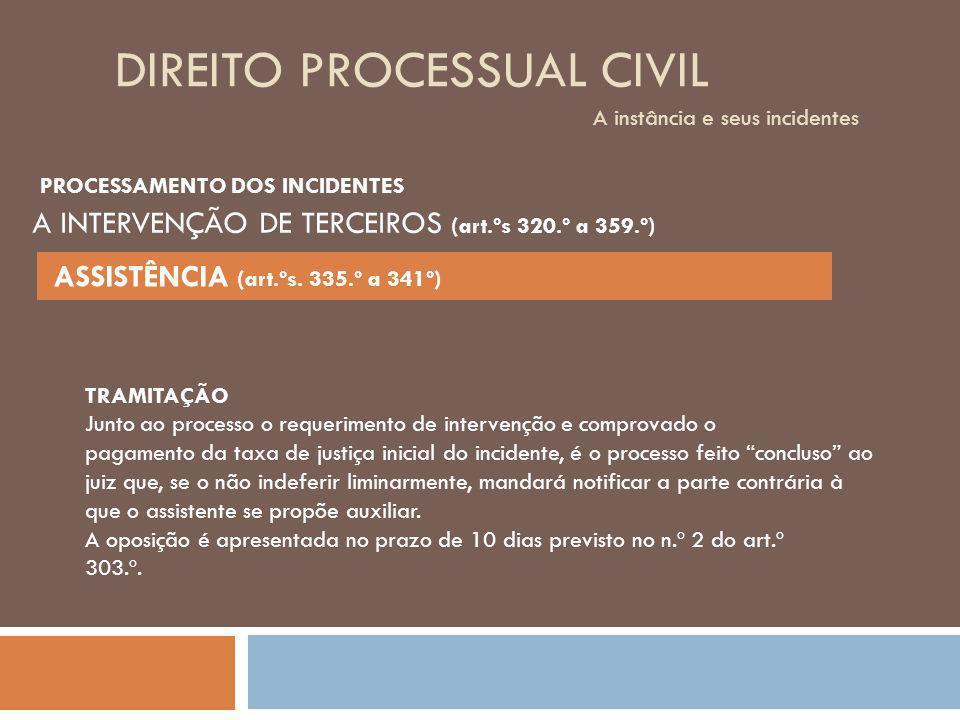 DIREITO PROCESSUAL CIVIL A instância e seus incidentes TRAMITAÇÃO Junto ao processo o requerimento de intervenção e comprovado o pagamento da taxa de