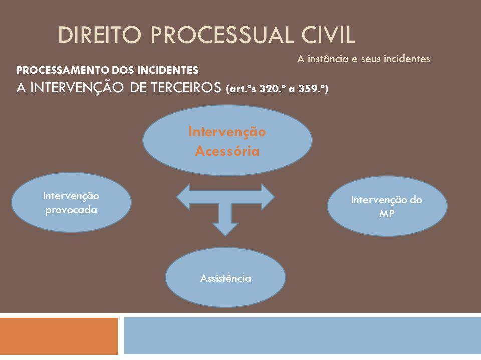 DIREITO PROCESSUAL CIVIL A instância e seus incidentes PROCESSAMENTO DOS INCIDENTES A INTERVENÇÃO DE TERCEIROS (art.ºs 320.º a 359.º) Intervenção Aces