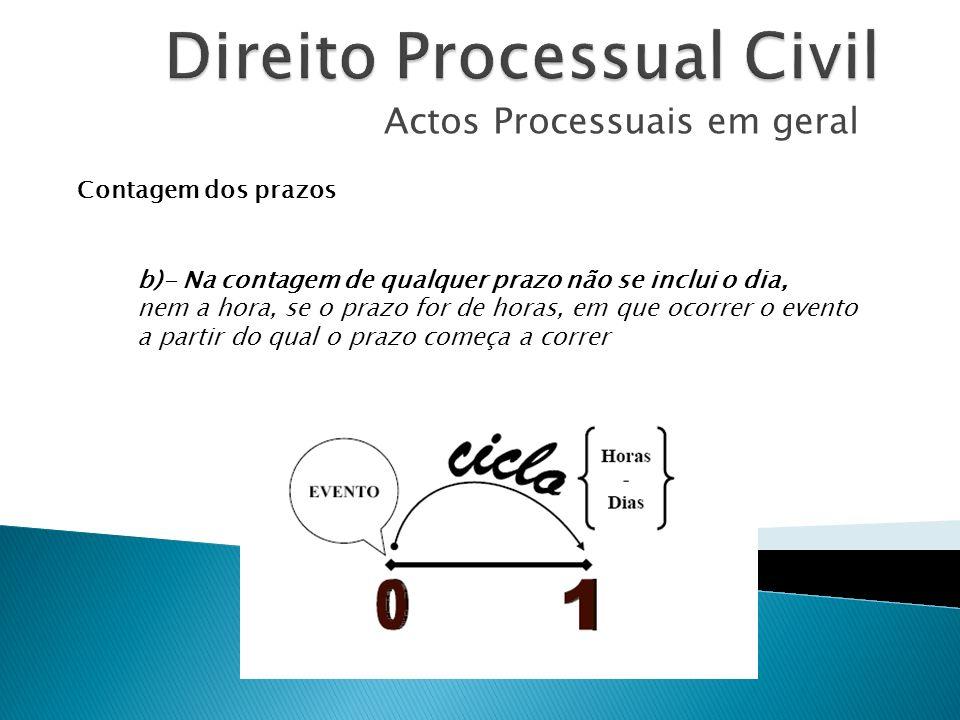 Actos Processuais em geral Contagem dos prazos b)- Na contagem de qualquer prazo não se inclui o dia, nem a hora, se o prazo for de horas, em que ocor