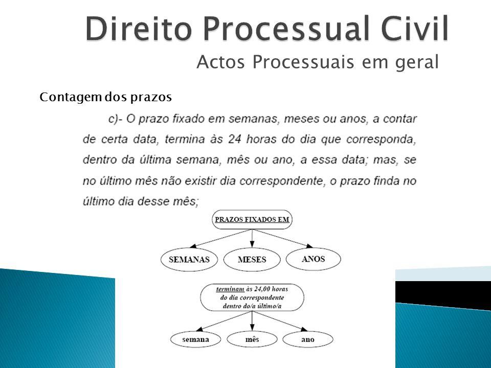 Actos Processuais em geral Contagem dos prazos