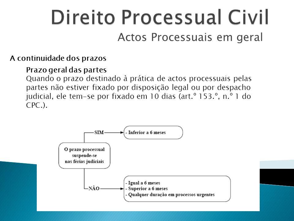 Actos Processuais em geral A continuidade dos prazos Prazo geral das partes Quando o prazo destinado à prática de actos processuais pelas partes não e