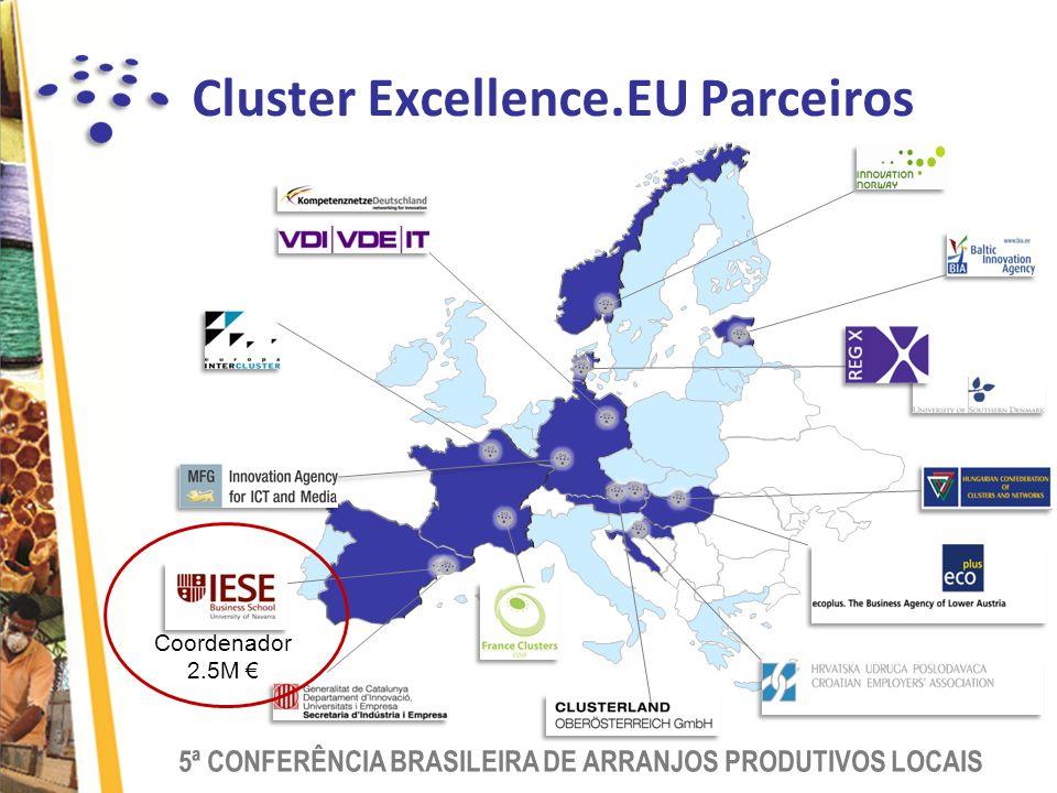 5ª CONFERÊNCIA BRASILEIRA DE ARRANJOS PRODUTIVOS LOCAIS Cluster Excellence.EU Parceiros Coordenador 2.5M