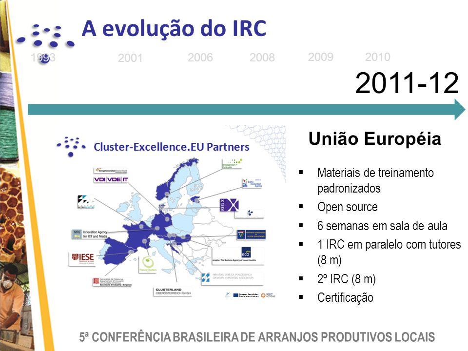 5ª CONFERÊNCIA BRASILEIRA DE ARRANJOS PRODUTIVOS LOCAIS 2010 2011-12 1993 2001 20062008 Materiais de treinamento padronizados Open source 6 semanas em sala de aula 1 IRC em paralelo com tutores (8 m) 2º IRC (8 m) Certificação União Européia A evolução do IRC 2009
