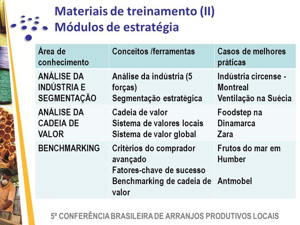 5ª CONFERÊNCIA BRASILEIRA DE ARRANJOS PRODUTIVOS LOCAIS Materiais de treinamento (II) Módulos de estratégia Área de conhecimento Conceitos /ferramentasCasos de melhores práticas ANÁLISE DA INDÚSTRIA E SEGMENTAÇÃO Análise da indústria (5 forças) Segmentação estratégica Indústria circense - Montreal Ventilação na Suécia ANÁLISE DA CADEIA DE VALOR Cadeia de valor Sistema de valores locais Sistema de valor global Foodstep na Dinamarca Zara BENCHMARKINGCritérios do comprador avançado Fatores-chave de sucesso Benchmarking de cadeia de valor Frutos do mar em Humber Antmobel