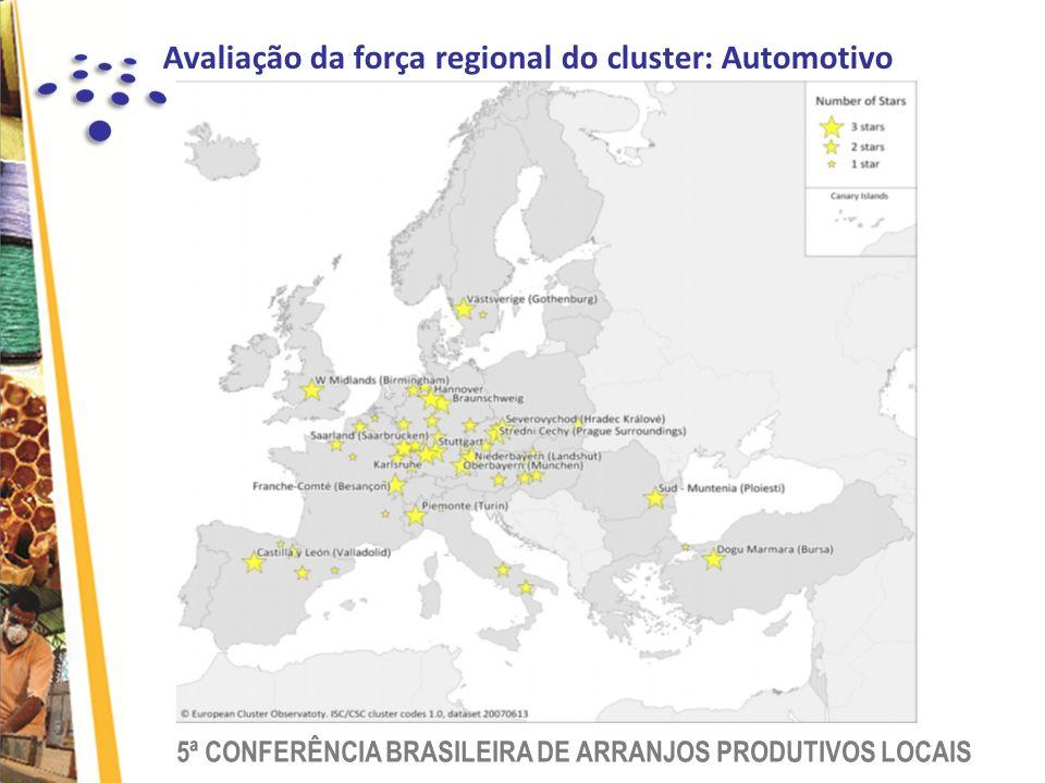 5ª CONFERÊNCIA BRASILEIRA DE ARRANJOS PRODUTIVOS LOCAIS Avaliação da força regional do cluster: Automotivo