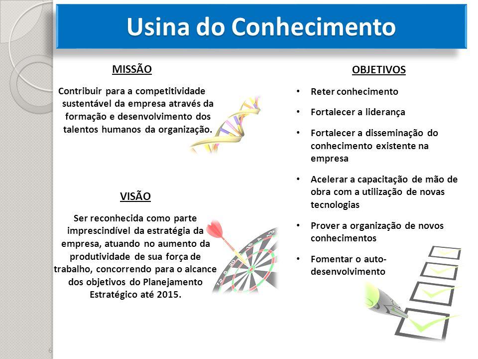 Usina do Conhecimento MISSÃO Contribuir para a competitividade sustentável da empresa através da formação e desenvolvimento dos talentos humanos da or