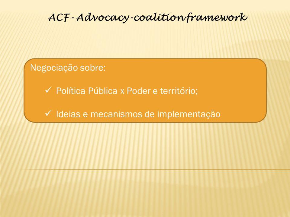 Negociação sobre: Política Pública x Poder e território; Ideias e mecanismos de implementação