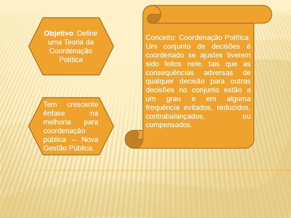 Objetivo: Definir uma Teoria da Coordenação Política Conceito: Coordenação Política: Um conjunto de decisões é coordenado se ajustes tiverem sido feit