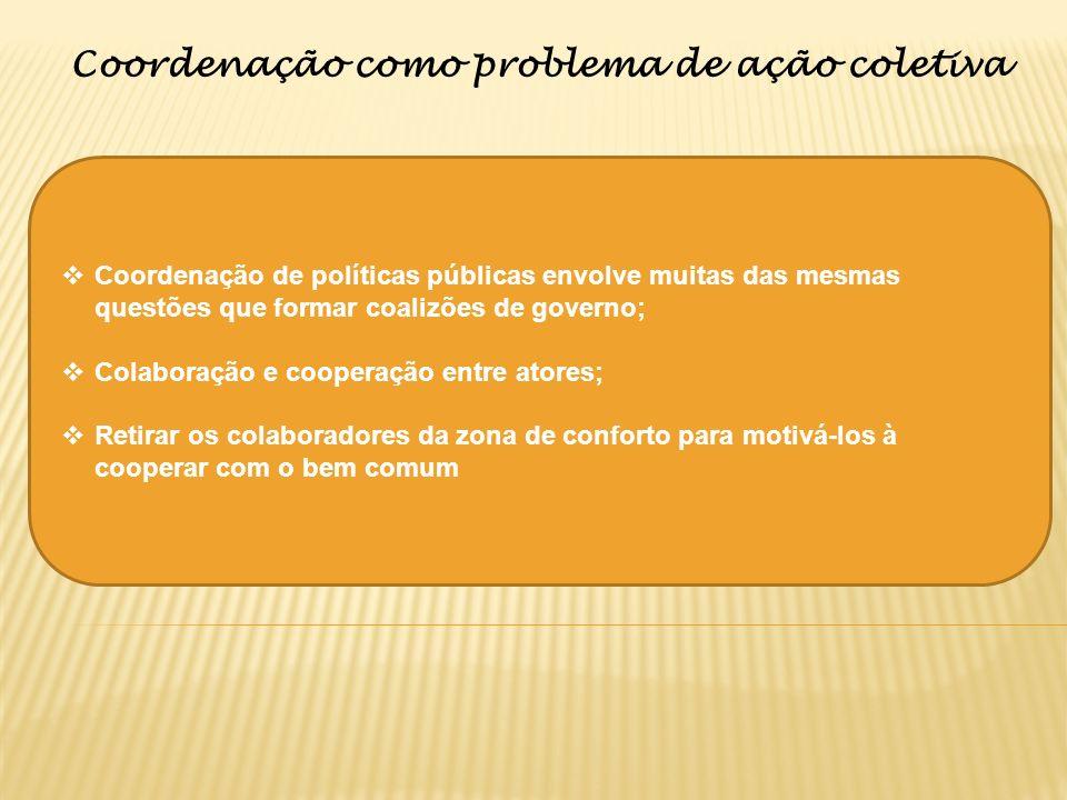 Coordenação como problema de ação coletiva Coordenação de políticas públicas envolve muitas das mesmas questões que formar coalizões de governo; Colaboração e cooperação entre atores; Retirar os colaboradores da zona de conforto para motivá-los à cooperar com o bem comum