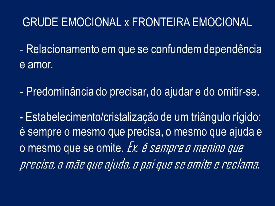 GRUDE EMOCIONAL x FRONTEIRA EMOCIONAL - Relacionamento em que se confundem dependência e amor. - Predominância do precisar, do ajudar e do omitir-se.