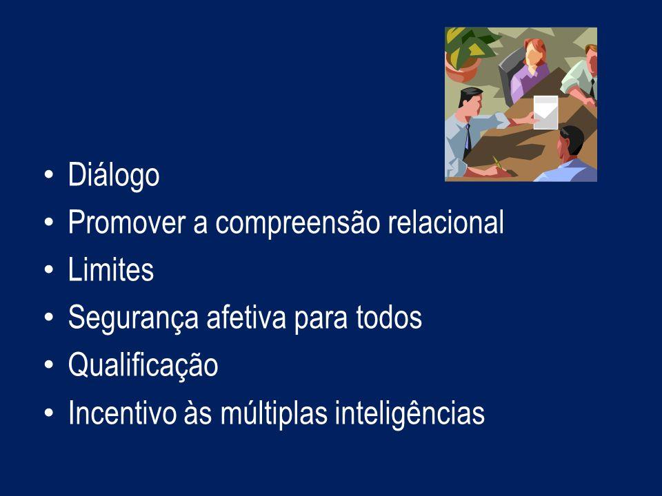 Diálogo Promover a compreensão relacional Limites Segurança afetiva para todos Qualificação Incentivo às múltiplas inteligências