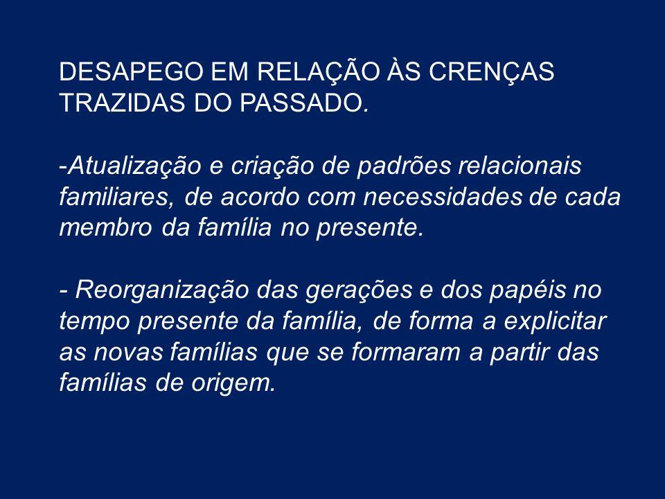 DESAPEGO EM RELAÇÃO ÀS CRENÇAS TRAZIDAS DO PASSADO. -Atualização e criação de padrões relacionais familiares, de acordo com necessidades de cada membr
