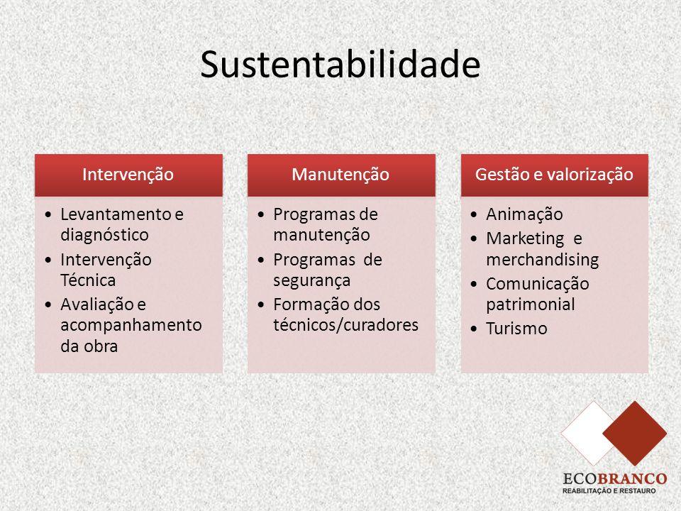 Sustentabilidade Intervenção Levantamento e diagnóstico Intervenção Técnica Avaliação e acompanhamento da obra Manutenção Programas de manutenção Prog