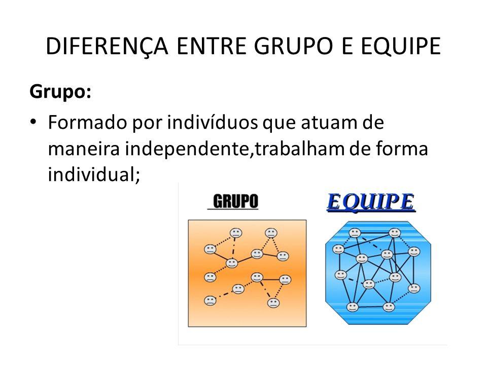 DIFERENÇA ENTRE GRUPO E EQUIPE Grupo: Formado por indivíduos que atuam de maneira independente,trabalham de forma individual;