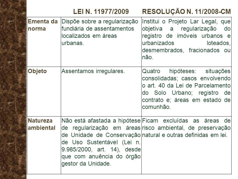 LEI N. 11977/2009RESOLUÇÃO N. 11/2008-CM Ementa da norma Dispõe sobre a regularização fundiária de assentamentos localizados em áreas urbanas. Institu