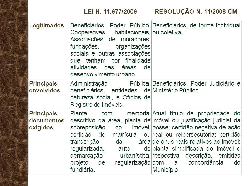 LEI N. 11.977/2009RESOLUÇÃO N. 11/2008-CM LegitimadosBeneficiários, Poder Público, Cooperativas habitacionais, Associações de moradores, fundações, or