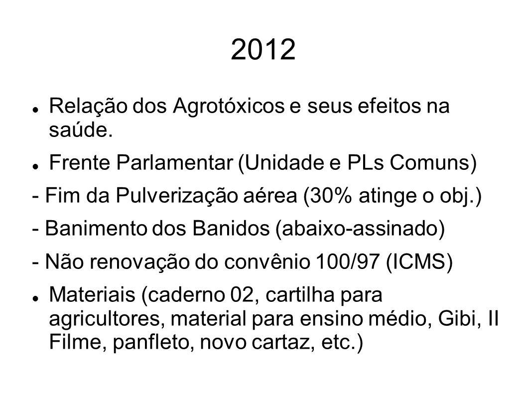 2012 Relação dos Agrotóxicos e seus efeitos na saúde.