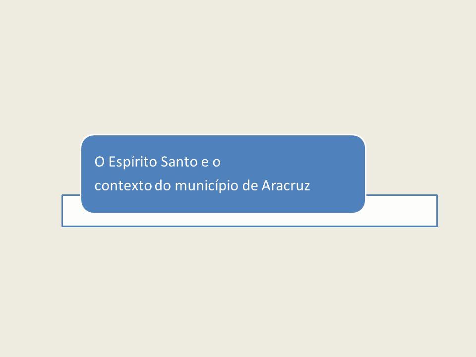 O Espírito Santo e o contexto do município de Aracruz