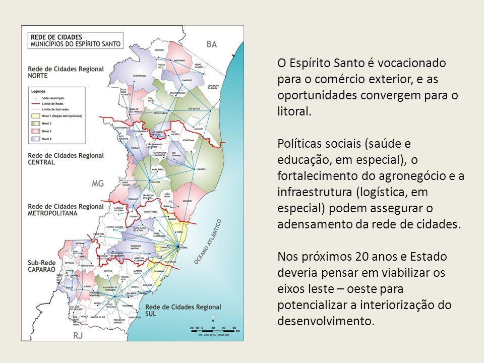 Delimitação dos blocos O Espírito Santo é vocacionado para o comércio exterior, e as oportunidades convergem para o litoral. Políticas sociais (saúde