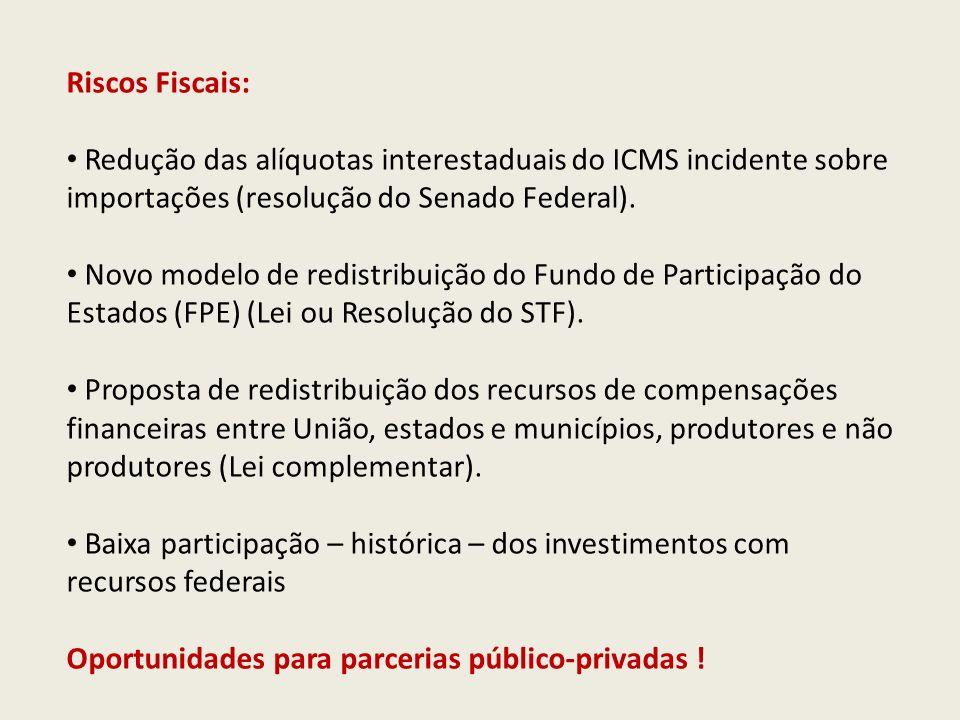 Riscos Fiscais: Redução das alíquotas interestaduais do ICMS incidente sobre importações (resolução do Senado Federal). Novo modelo de redistribuição