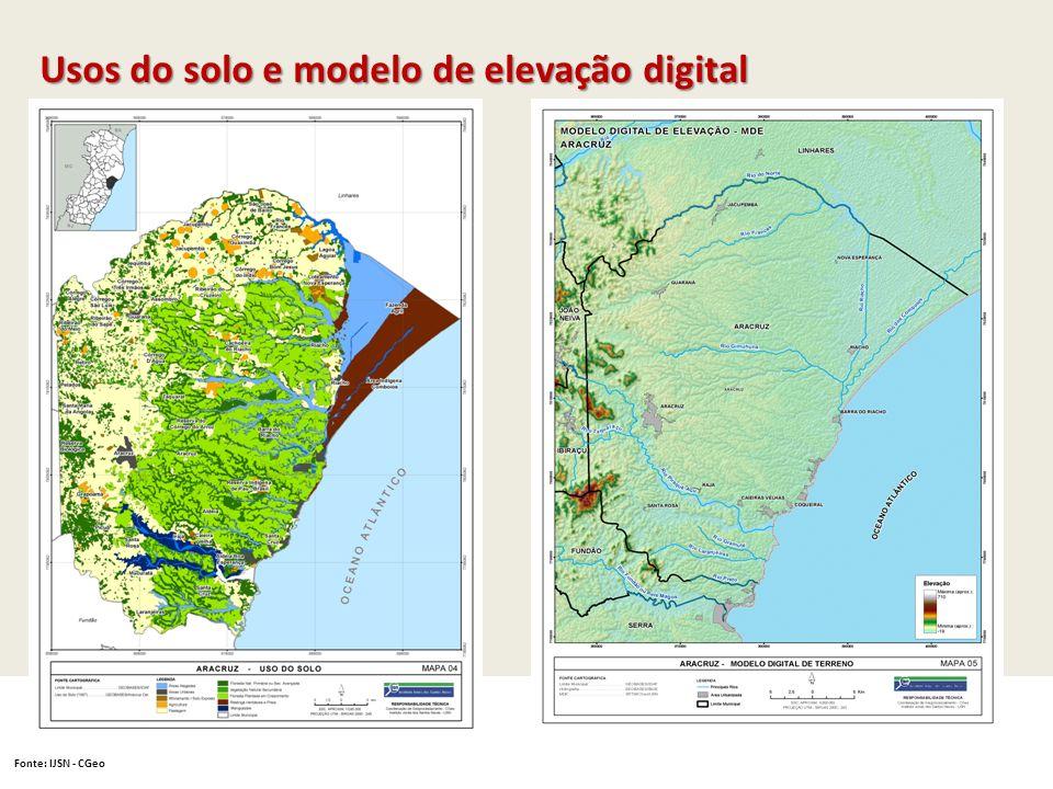 Usos do solo e modelo de elevação digital Fonte: Sempre logo abaixo do gráfico, em corpo 7* Elaboração: IJSN _ Coordenação de NOnonononononononnoon Fo