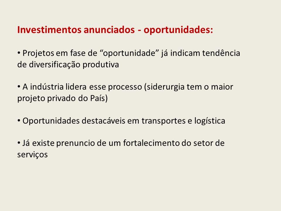 Fonte: Estimativas Produzidas com base na Pesquisa Nacional por Amostra de Domicílios (PNAD) - 1992 a 2009.