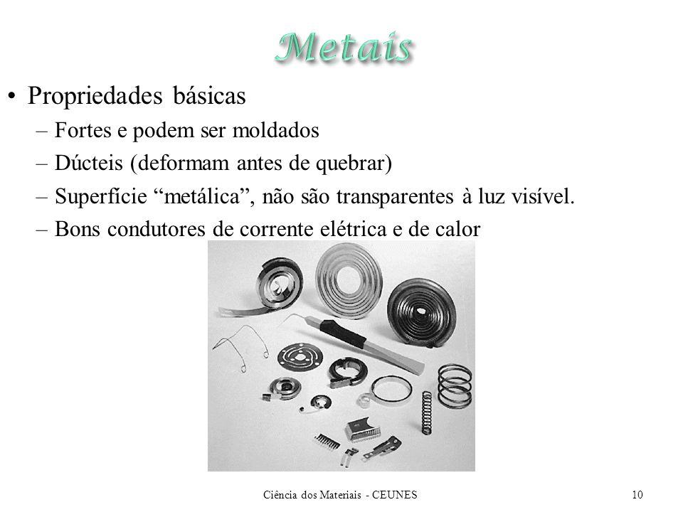 10 Propriedades básicas –Fortes e podem ser moldados –Dúcteis (deformam antes de quebrar) –Superfície metálica, não são transparentes à luz visível. –