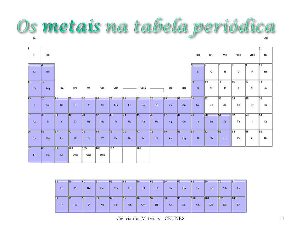 Ciência dos Materiais - CEUNES11
