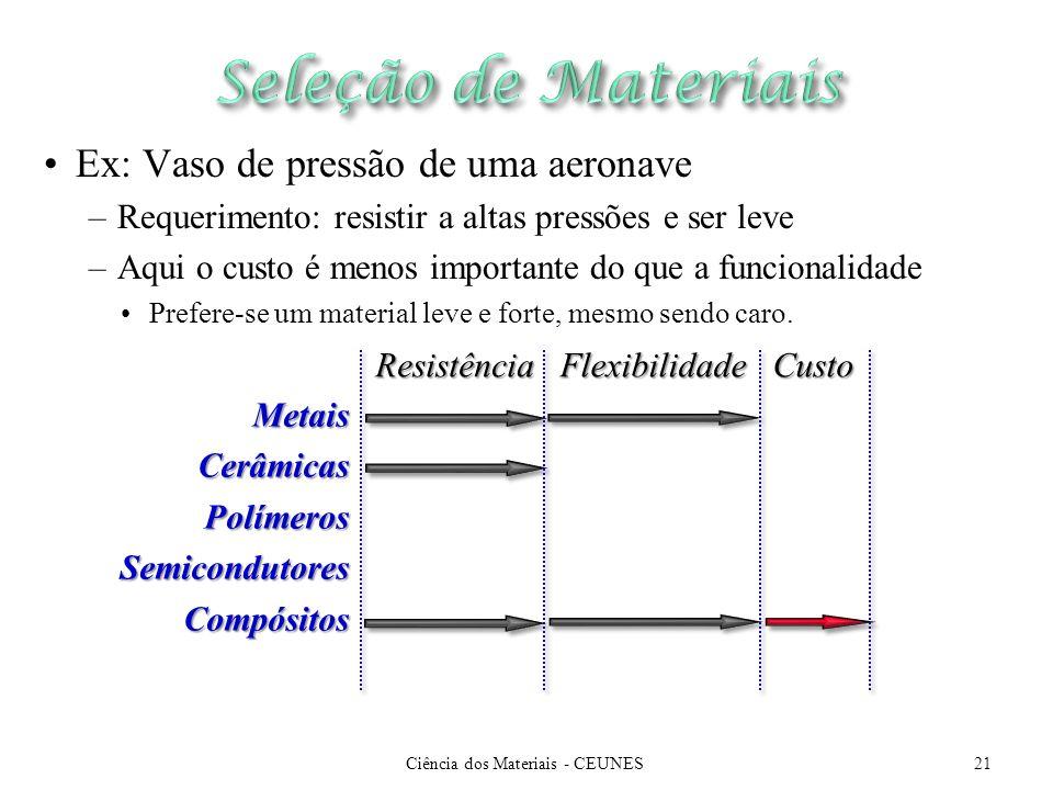 Ciência dos Materiais - CEUNES21 Ex: Vaso de pressão de uma aeronave –Requerimento: resistir a altas pressões e ser leve –Aqui o custo é menos importa