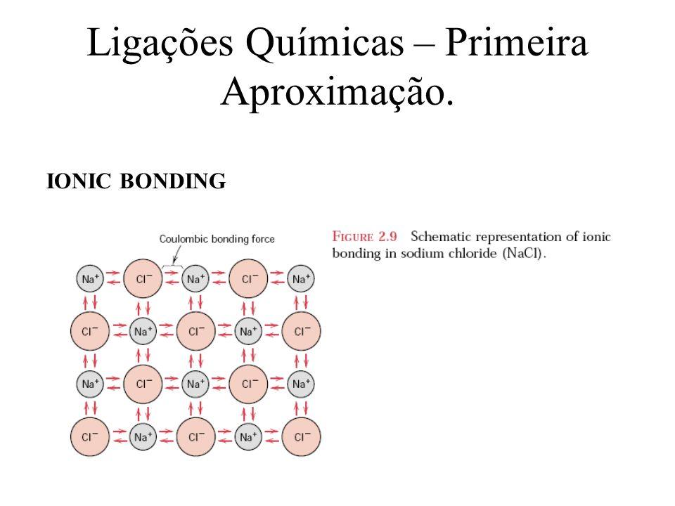 Ligações Químicas – Primeira Aproximação. IONIC BONDING
