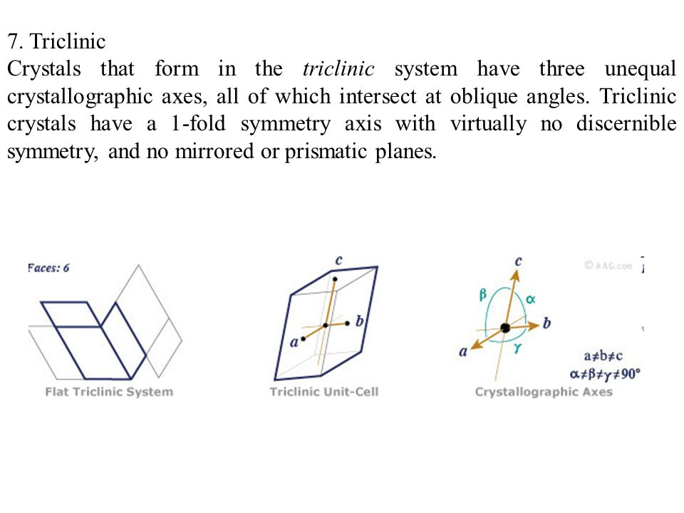 7. Triclinic Crystals that form in the triclinic system have three unequal crystallographic axes, all of which intersect at oblique angles. Triclinic