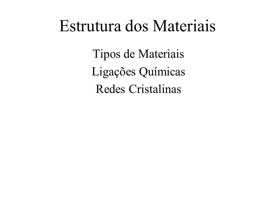 Estrutura dos Materiais Tipos de Materiais Ligações Químicas Redes Cristalinas