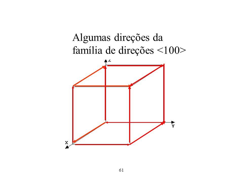 61 Algumas direções da família de direções