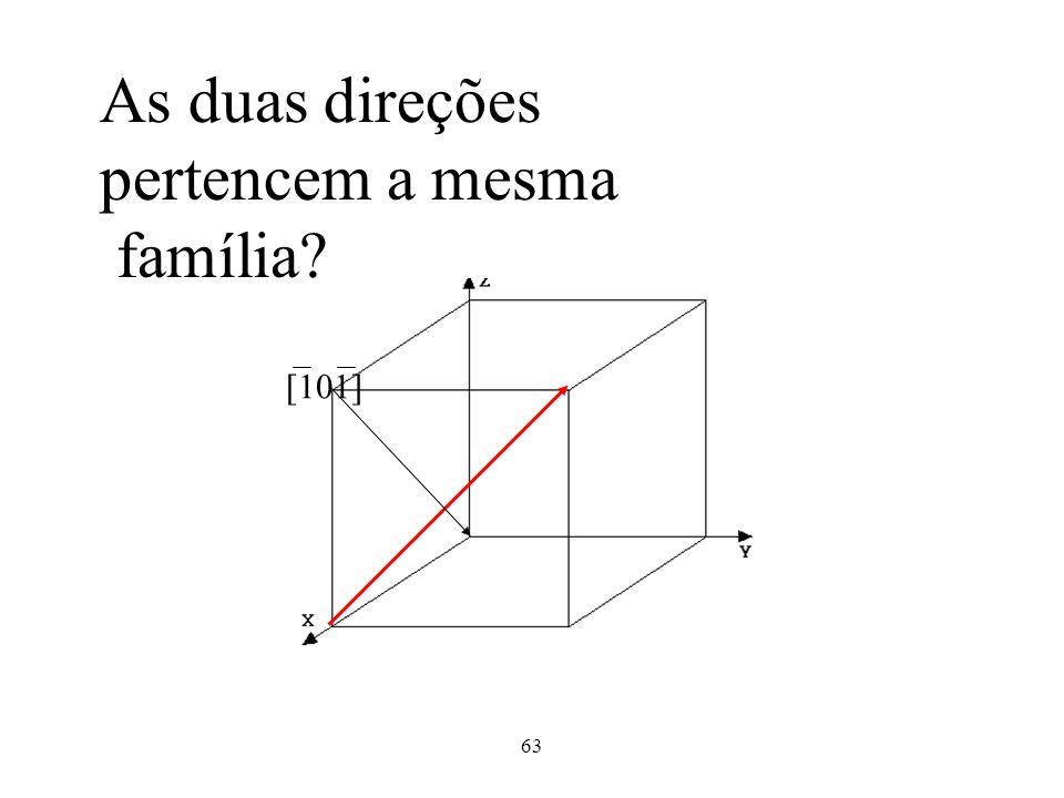 63 As duas direções pertencem a mesma família? [101]
