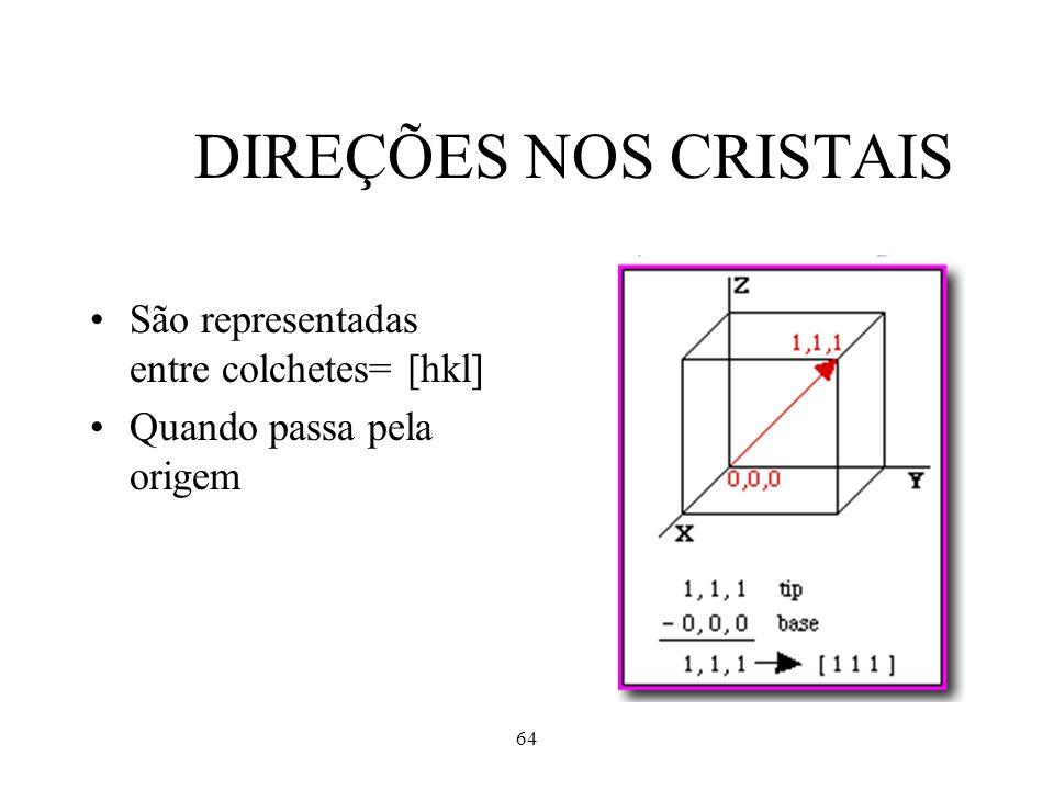 64 DIREÇÕES NOS CRISTAIS São representadas entre colchetes= [hkl] Quando passa pela origem