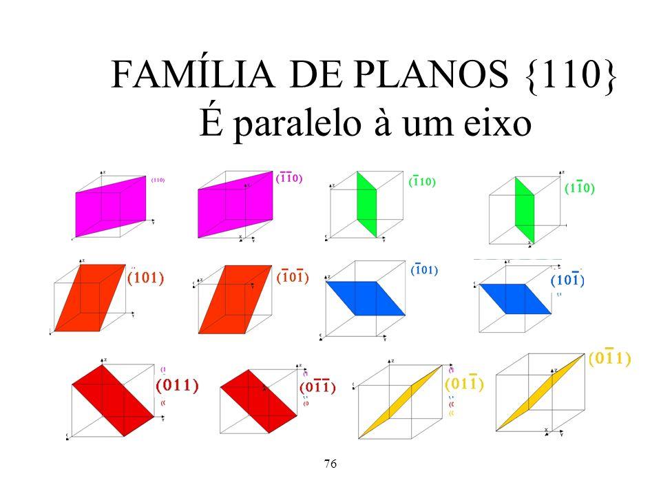 76 FAMÍLIA DE PLANOS {110} É paralelo à um eixo