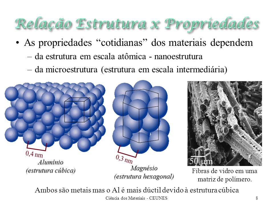 As propriedades cotidianas dos materiais dependem –da estrutura em escala atômica - nanoestrutura –da microestrutura (estrutura em escala intermediári