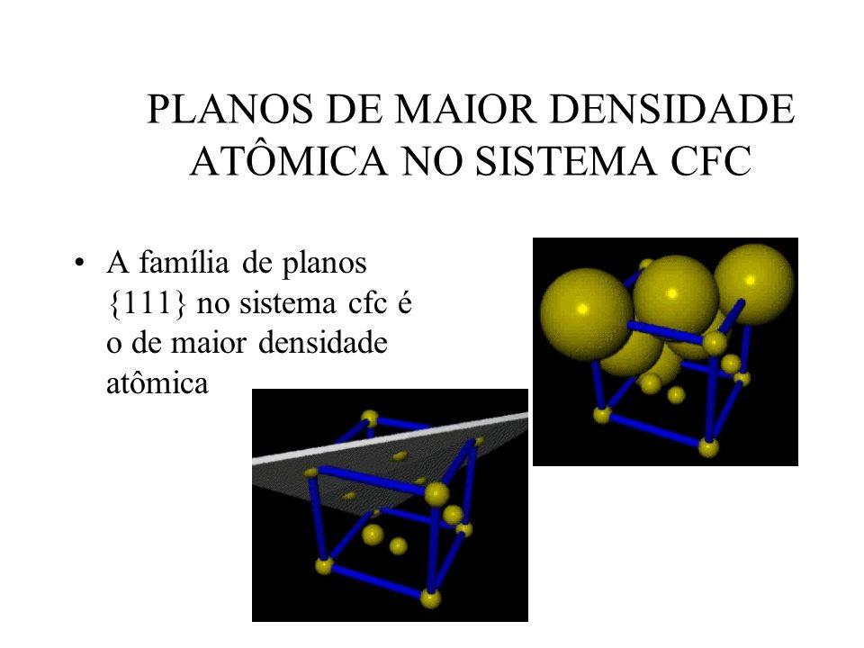 80 PLANOS DE MAIOR DENSIDADE ATÔMICA NO SISTEMA CFC A família de planos {111} no sistema cfc é o de maior densidade atômica