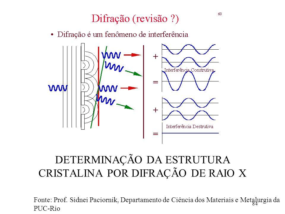 84 DETERMINAÇÃO DA ESTRUTURA CRISTALINA POR DIFRAÇÃO DE RAIO X Fonte: Prof. Sidnei Paciornik, Departamento de Ciência dos Materiais e Metalurgia da PU