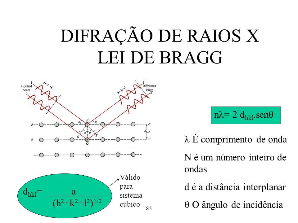 85 DIFRAÇÃO DE RAIOS X LEI DE BRAGG n = 2 d hkl.sen É comprimento de onda N é um número inteiro de ondas d é a distância interplanar O ângulo de incid