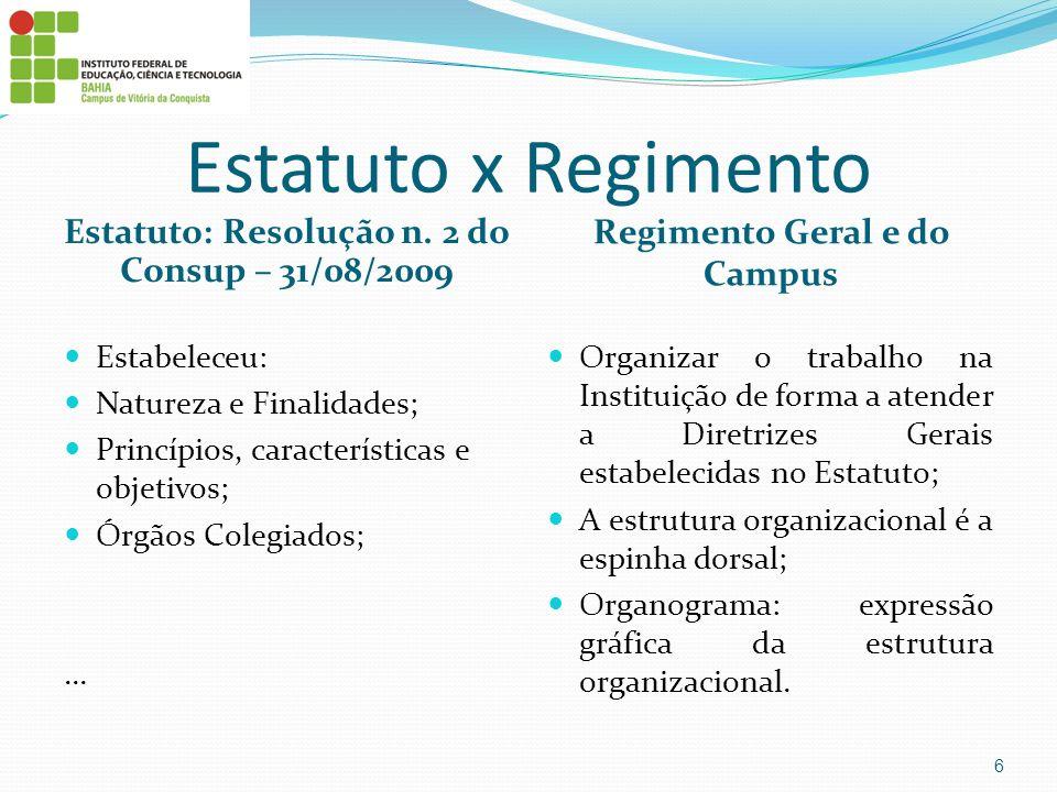 Estatuto x Regimento Estatuto: Resolução n. 2 do Consup – 31/08/2009 Regimento Geral e do Campus Estabeleceu: Natureza e Finalidades; Princípios, cara