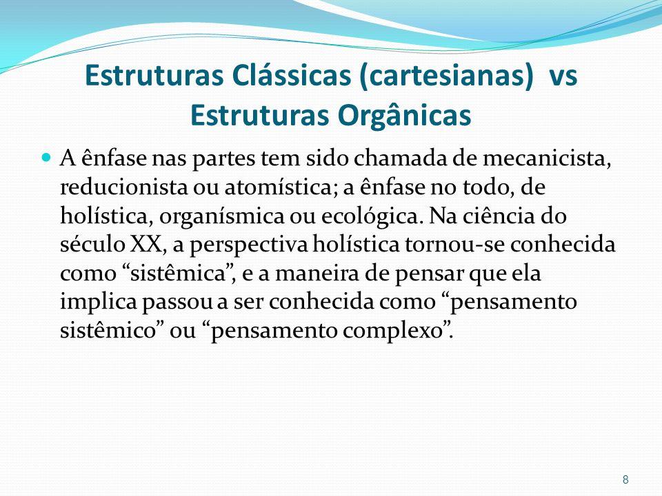 Estruturas Clássicas (cartesianas) vs Estruturas Orgânicas A ênfase nas partes tem sido chamada de mecanicista, reducionista ou atomística; a ênfase n