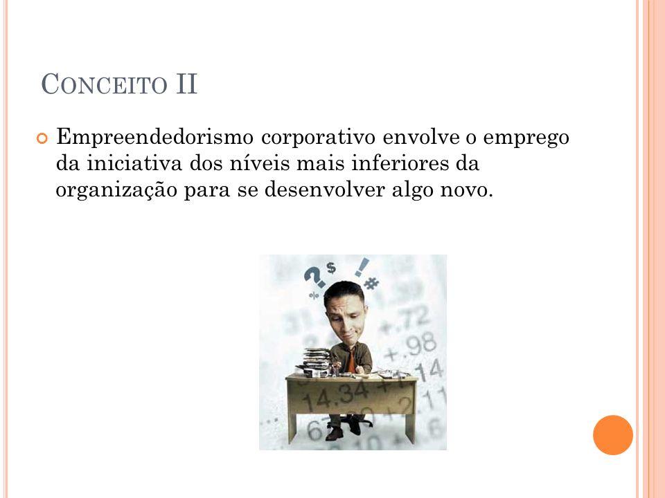 C ONCEITO II Empreendedorismo corporativo envolve o emprego da iniciativa dos níveis mais inferiores da organização para se desenvolver algo novo.