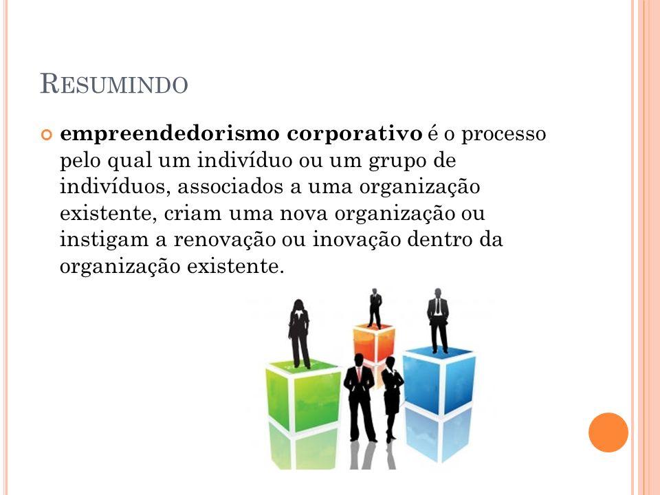 R ESUMINDO empreendedorismo corporativo é o processo pelo qual um indivíduo ou um grupo de indivíduos, associados a uma organização existente, criam u