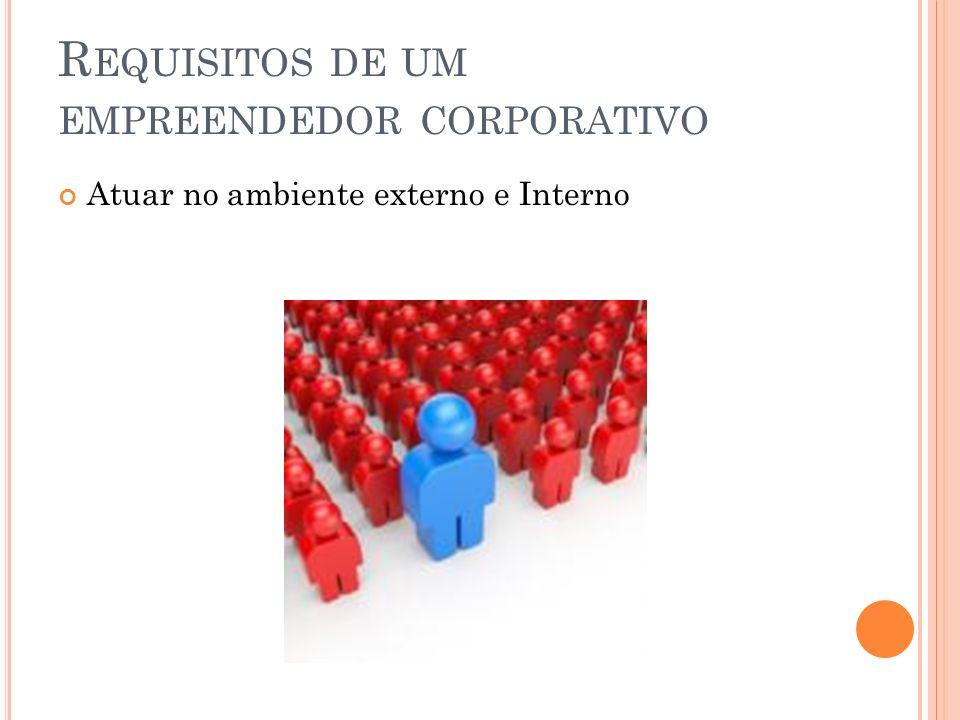 R EQUISITOS DE UM EMPREENDEDOR CORPORATIVO Atuar no ambiente externo e Interno