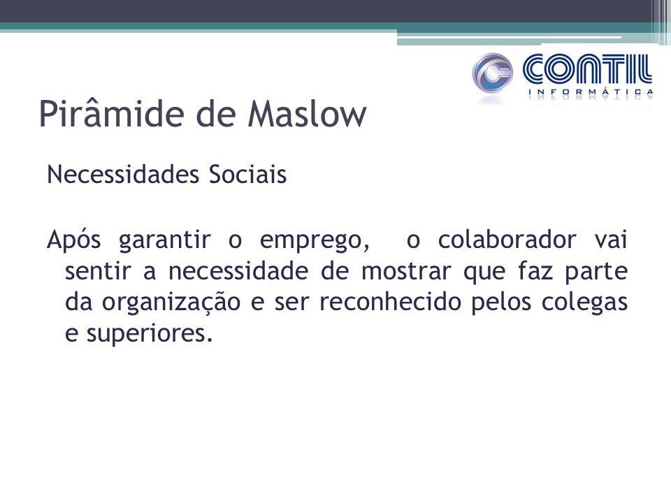Pirâmide de Maslow Necessidades Sociais Após garantir o emprego, o colaborador vai sentir a necessidade de mostrar que faz parte da organização e ser reconhecido pelos colegas e superiores.